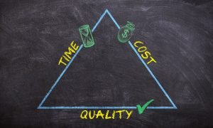 A cost-benefit triangle